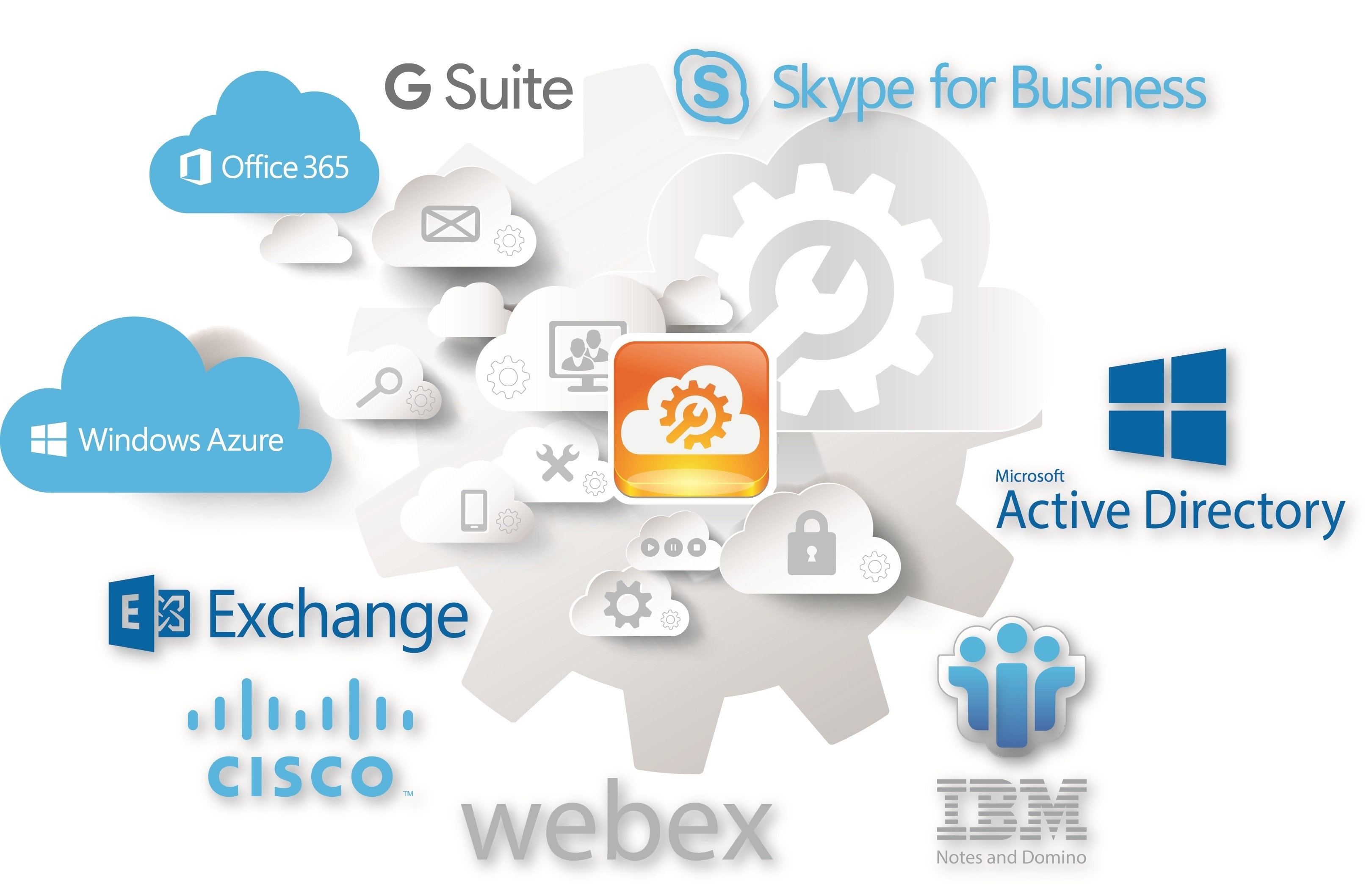 Overview target systems with G Suite.jpg