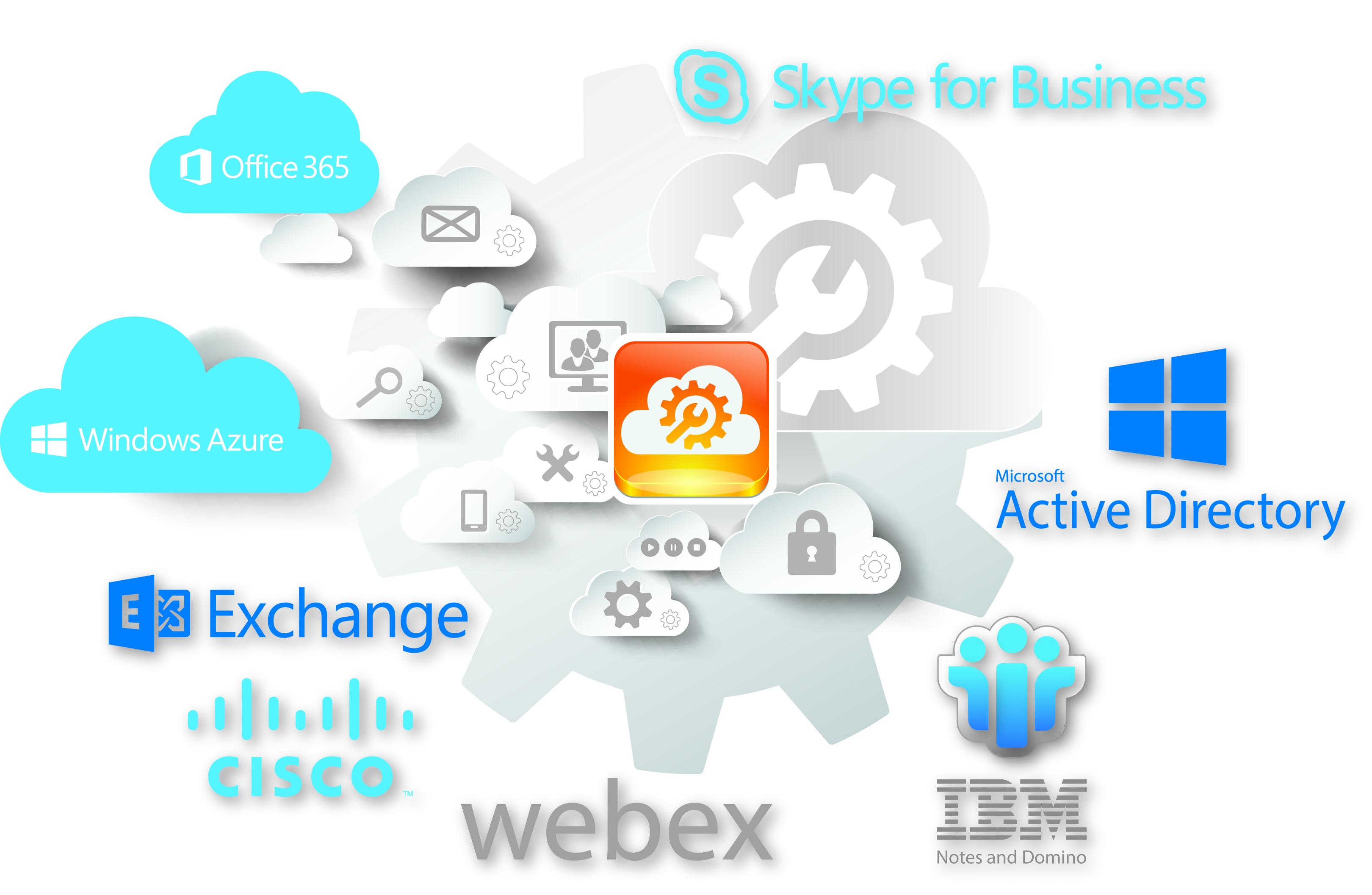 admintool cloud image revised.jpg