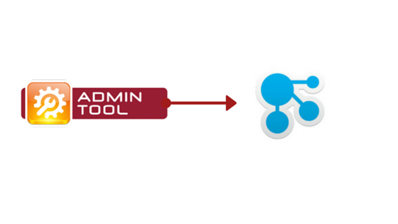 BCC AdminTool for IBM Connections Cloud for Secure User Management